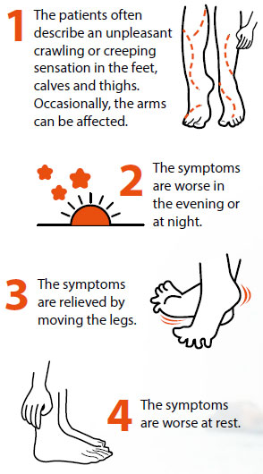 Signs and symptoms of RLS and PLMS - SingHealth Duke-NUS Sleep Centre